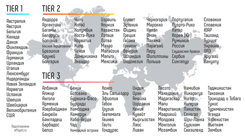 Tier1 Tier2 Tier3 страны в партнерском маркетинге