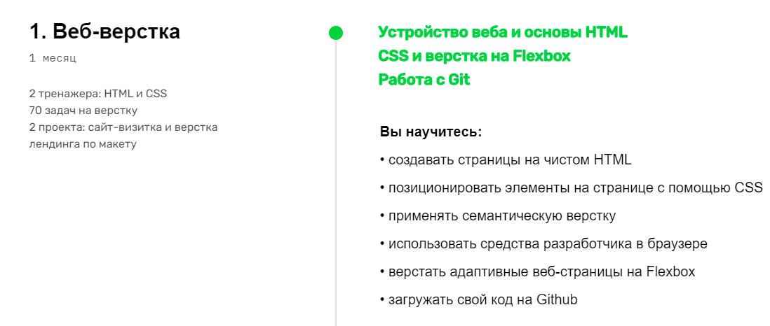 Программа курса Front-end разработчик от Skillfactory